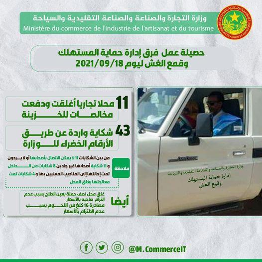 حصيلة عمل فرق حماية المستهلك يوم السبت 18/09/2021